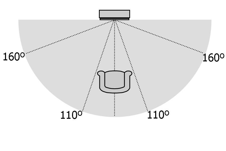 Diagram of viewing angles