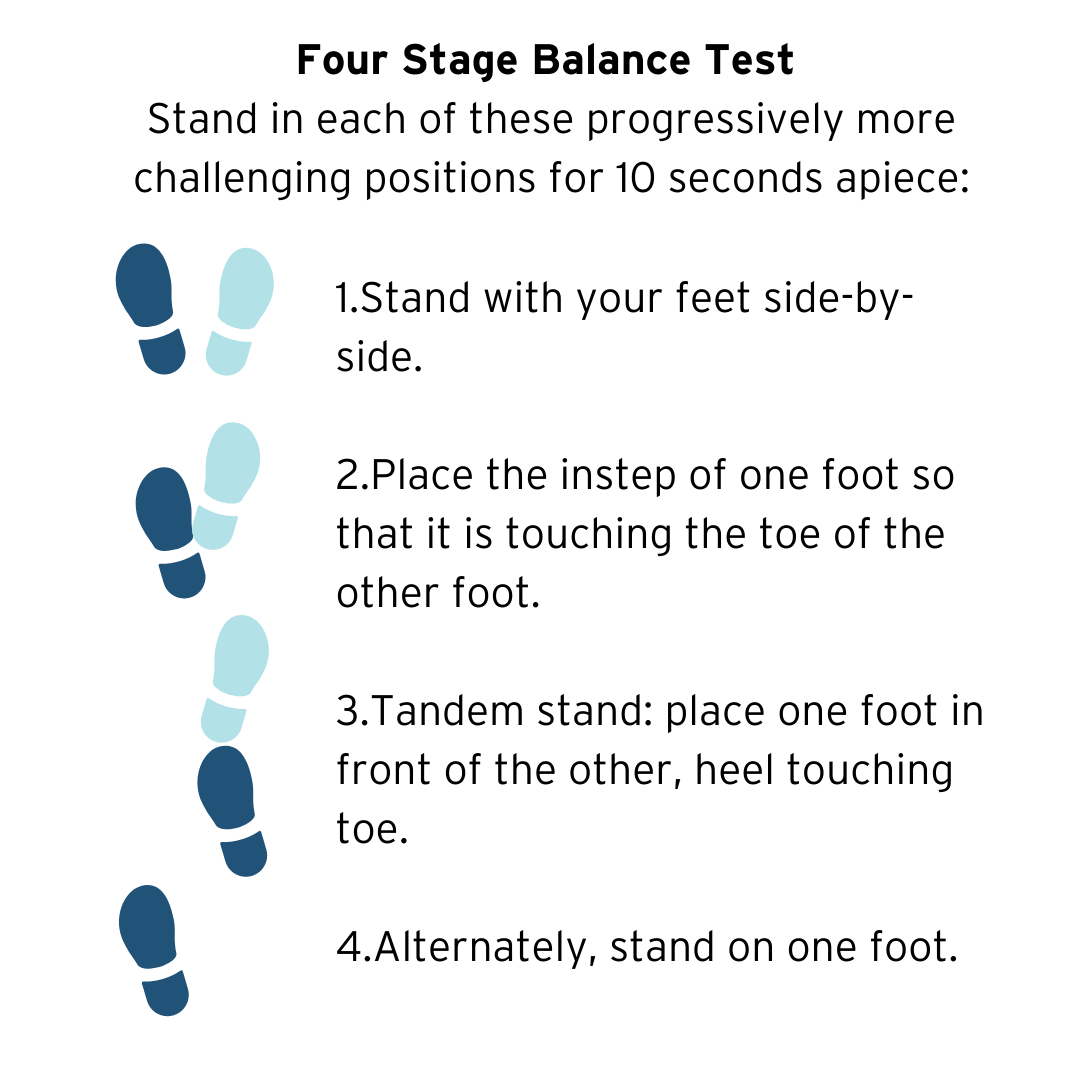 Four Step Balance Test