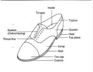 Shoe Structure
